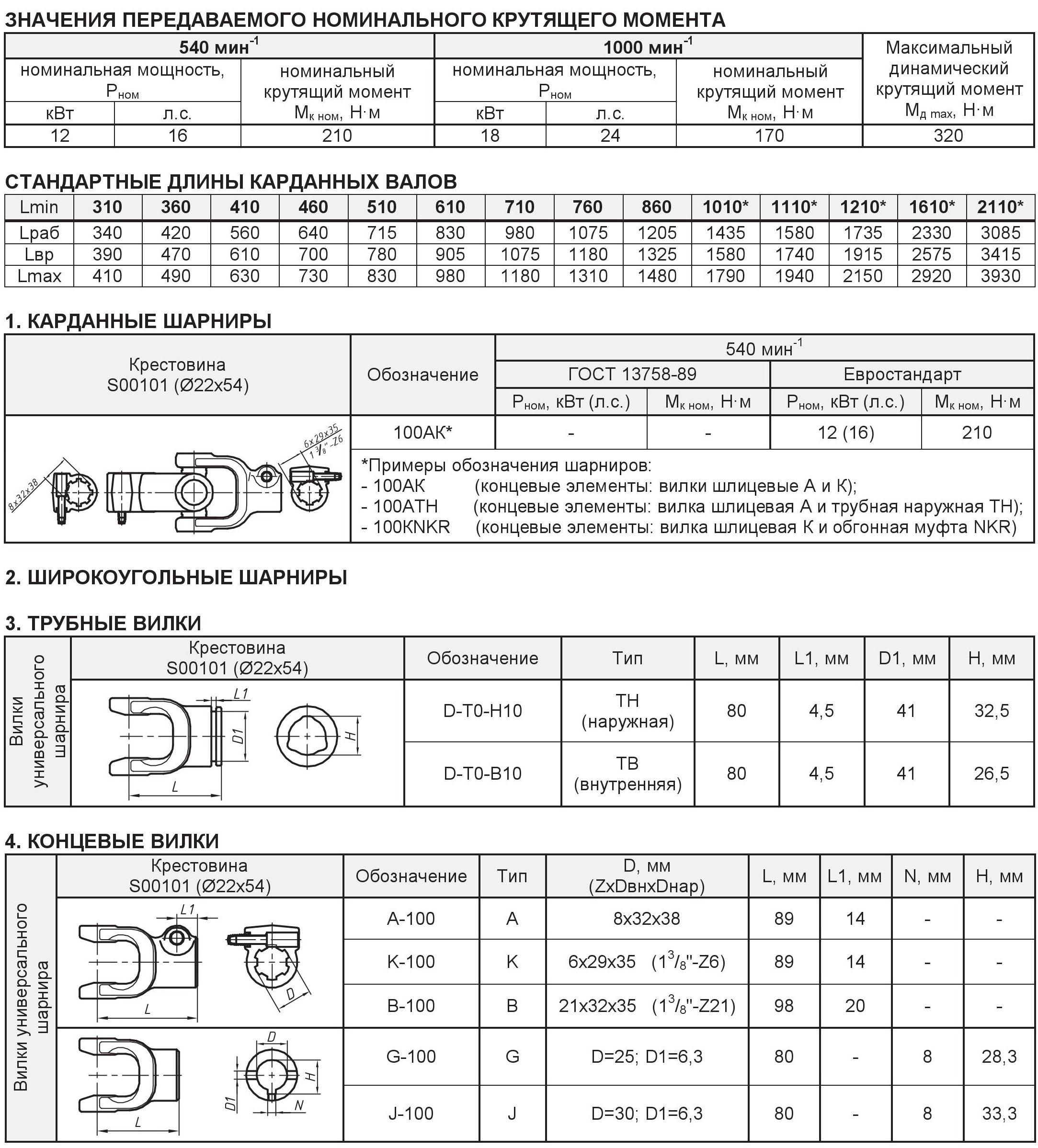 Таблица элементов карданов серии L1