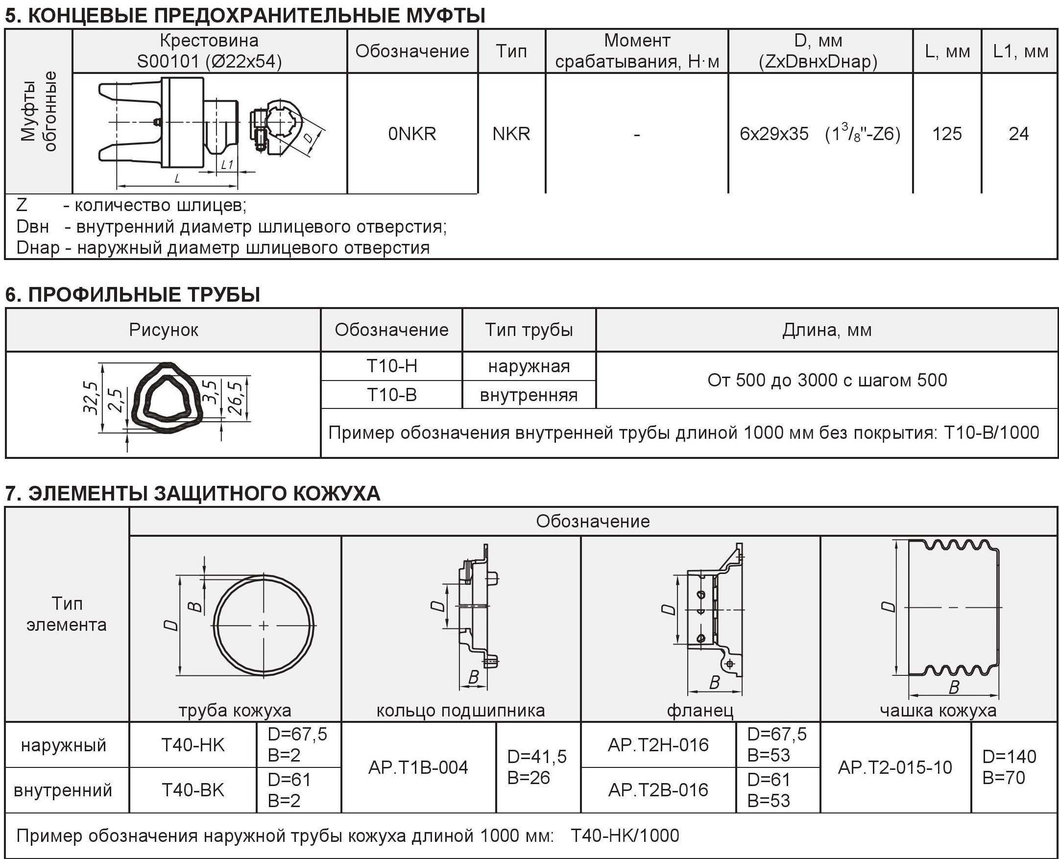 Таблицы значений карданов типа L1