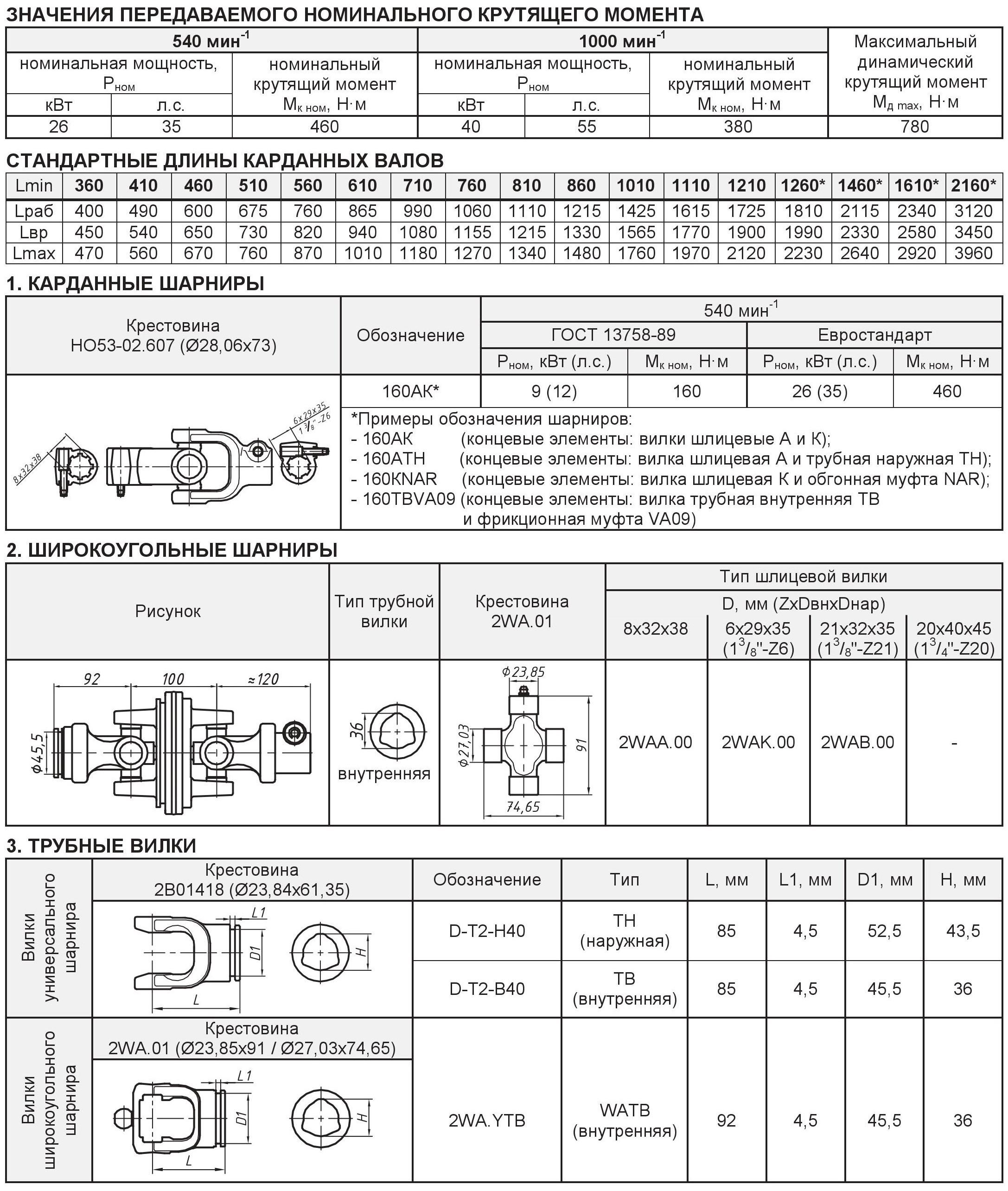 Таблица концевых элементов карданных валов типа T2