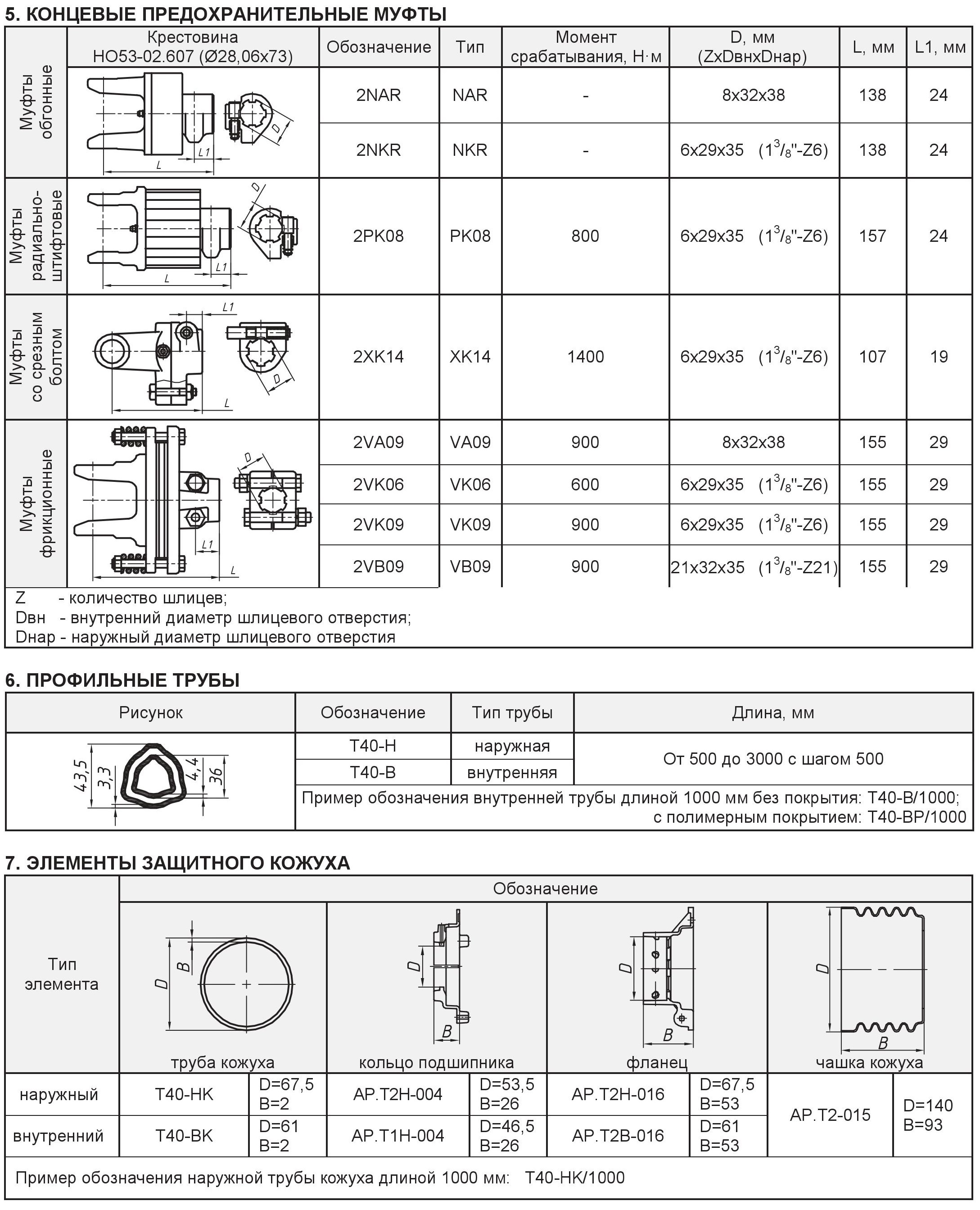 Элементы карданных валов типа Т2
