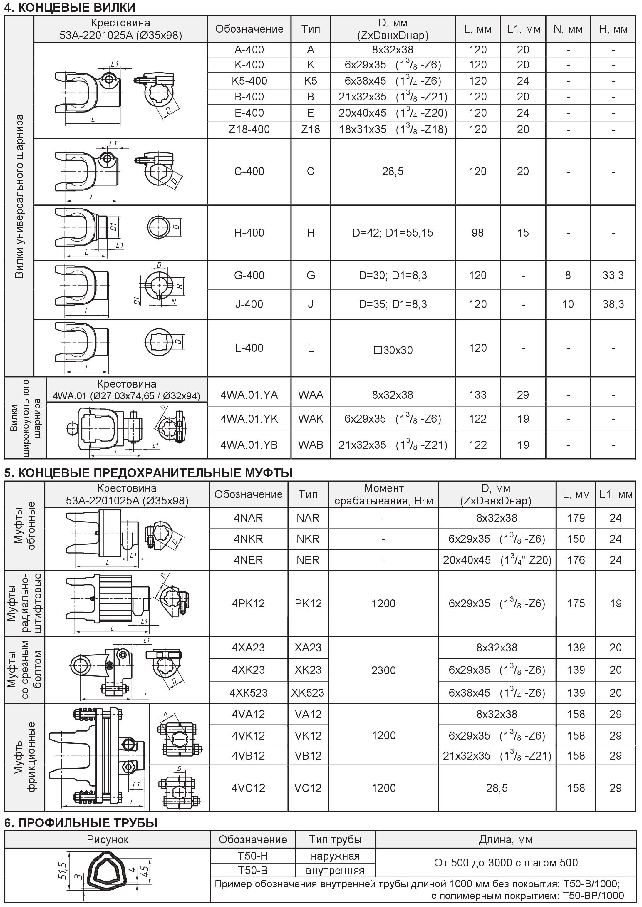 Концевые элементы карданных валов (карданов) типа Т4
