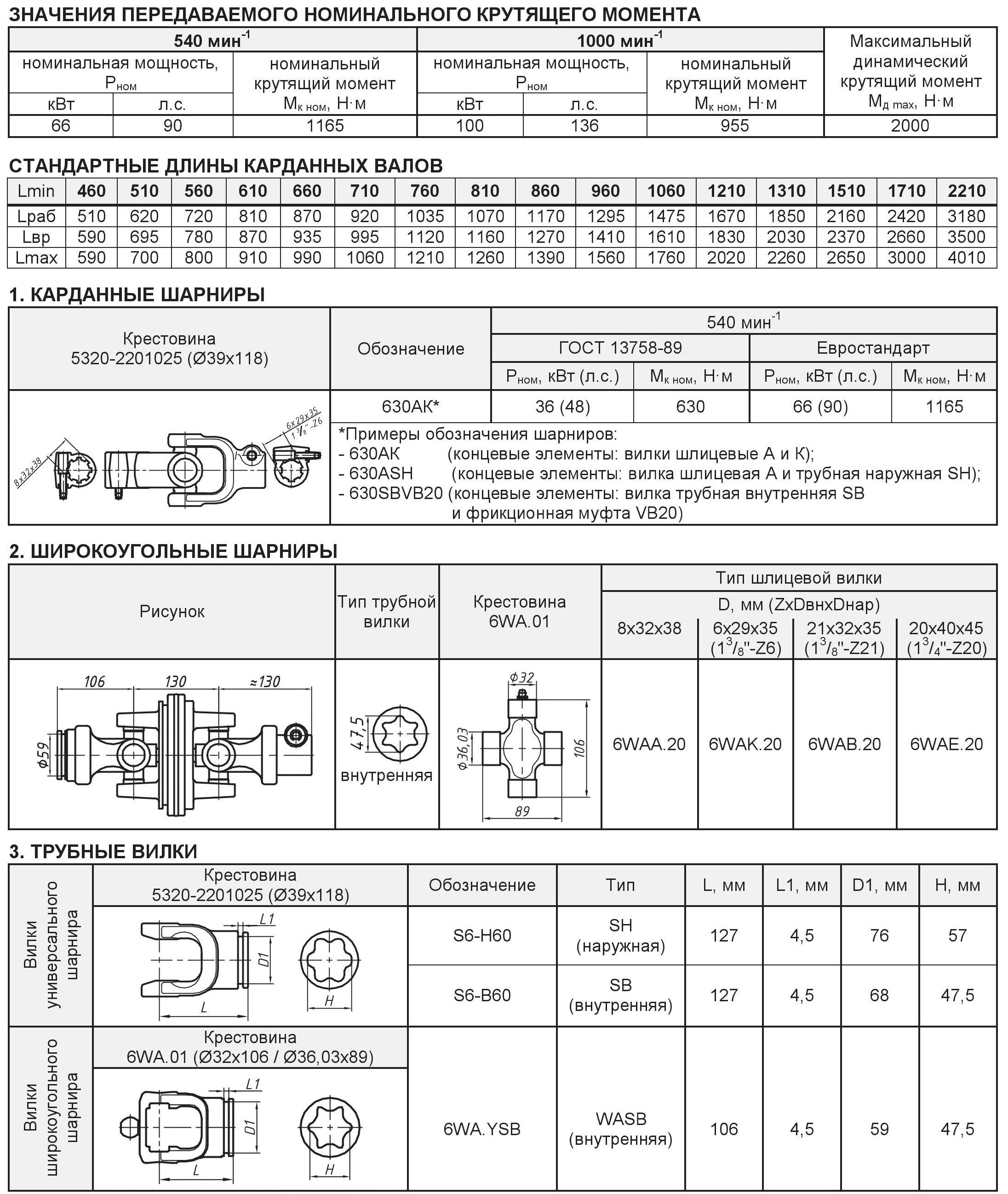 Варианты концевых элементов карданных валов (карданов) типа S6