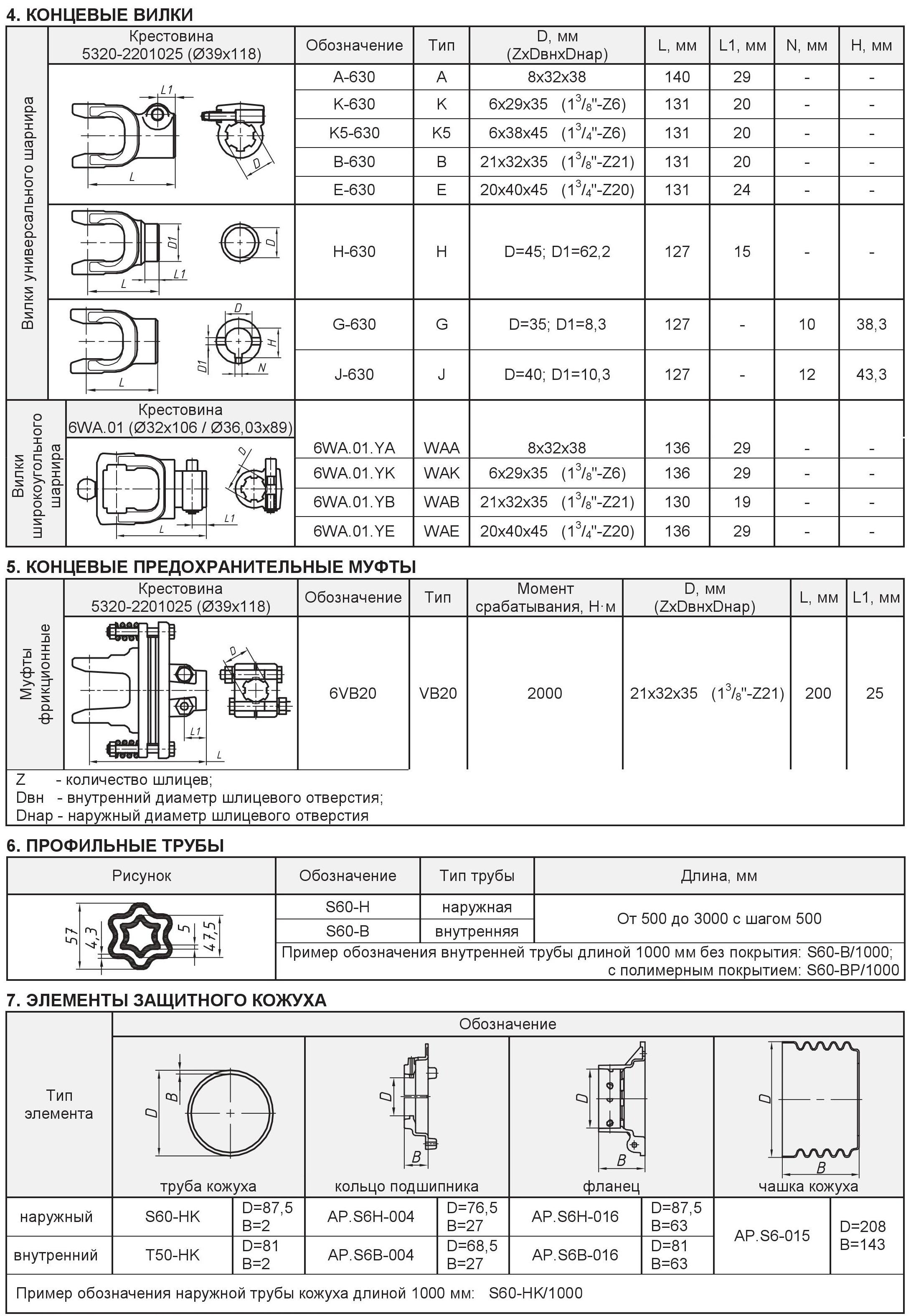 Каталог элементов карданных валов типа S6