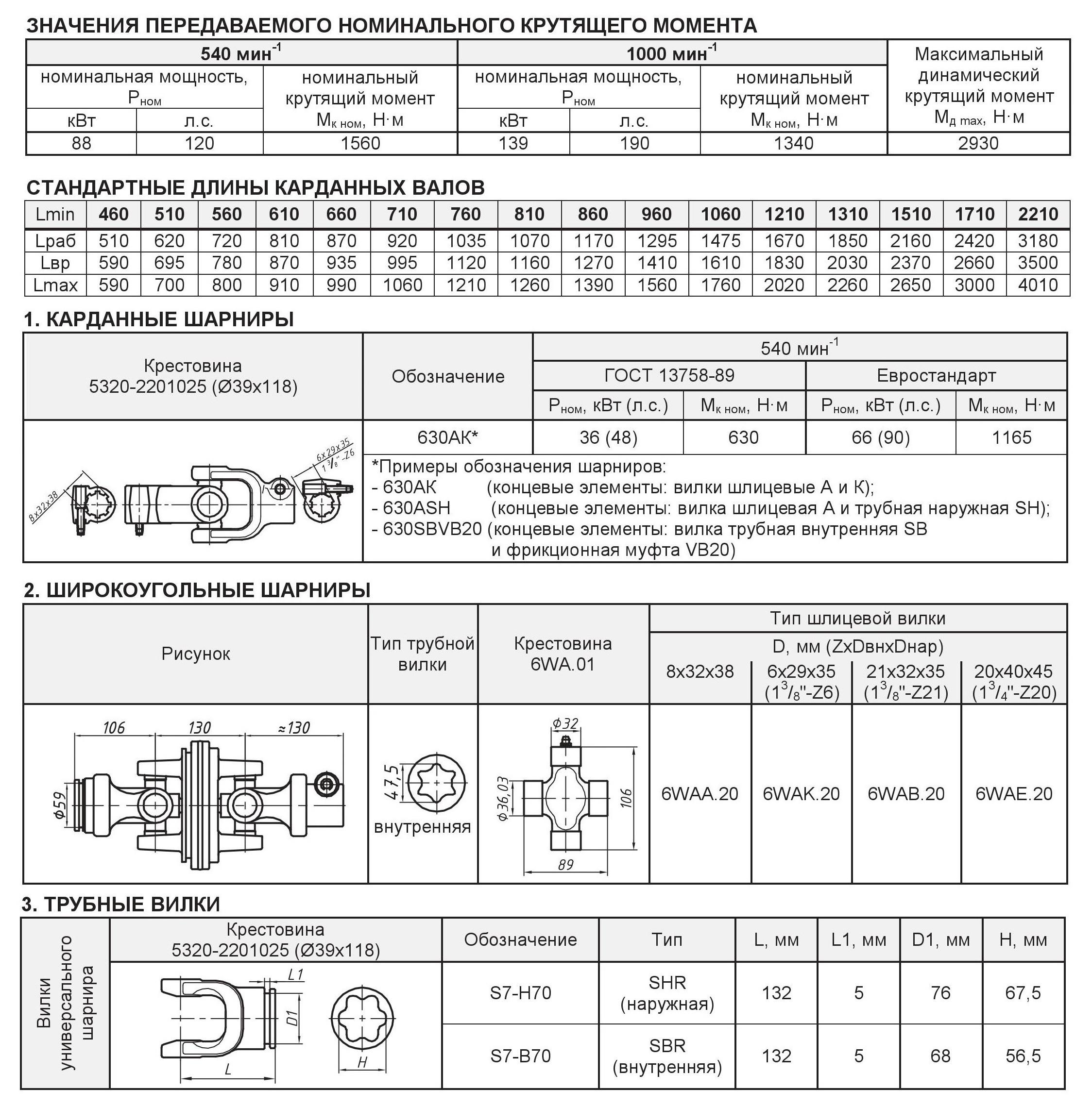 Элементы карданных валов типа S7