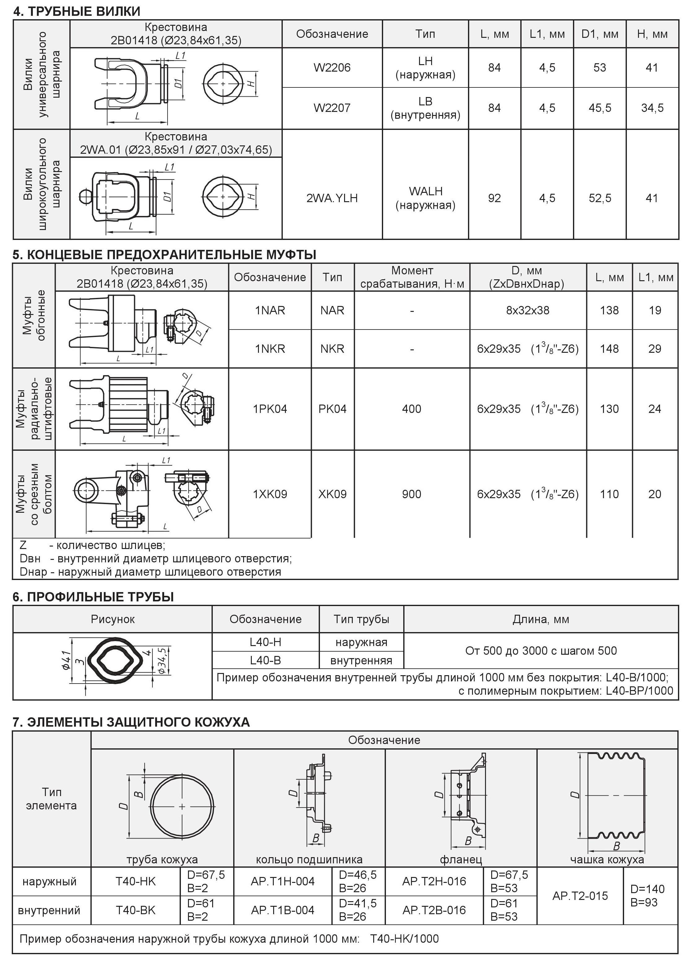 Таблица элементов карданного вала L2