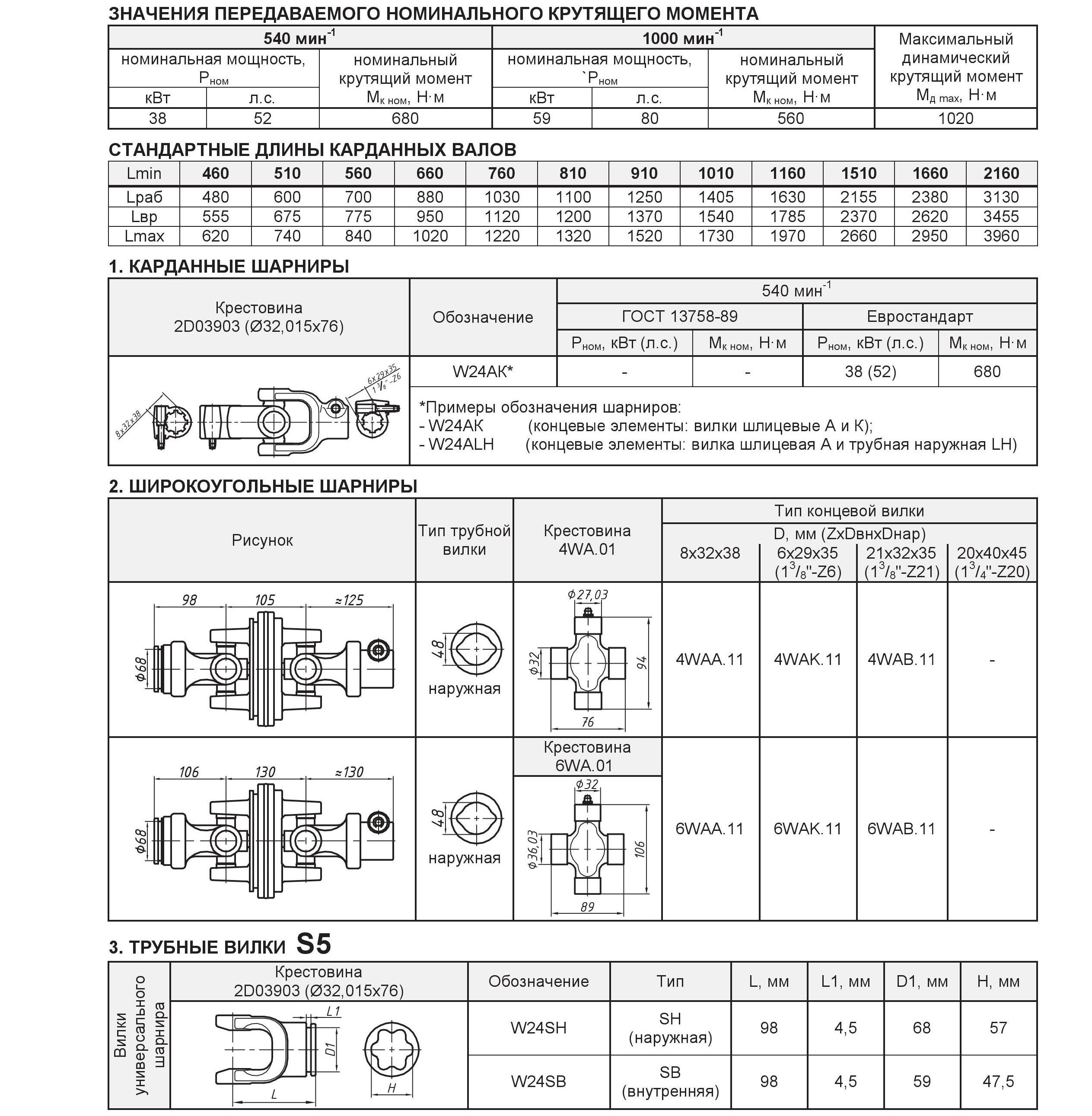 Таблица элементов карданных валов типа L5