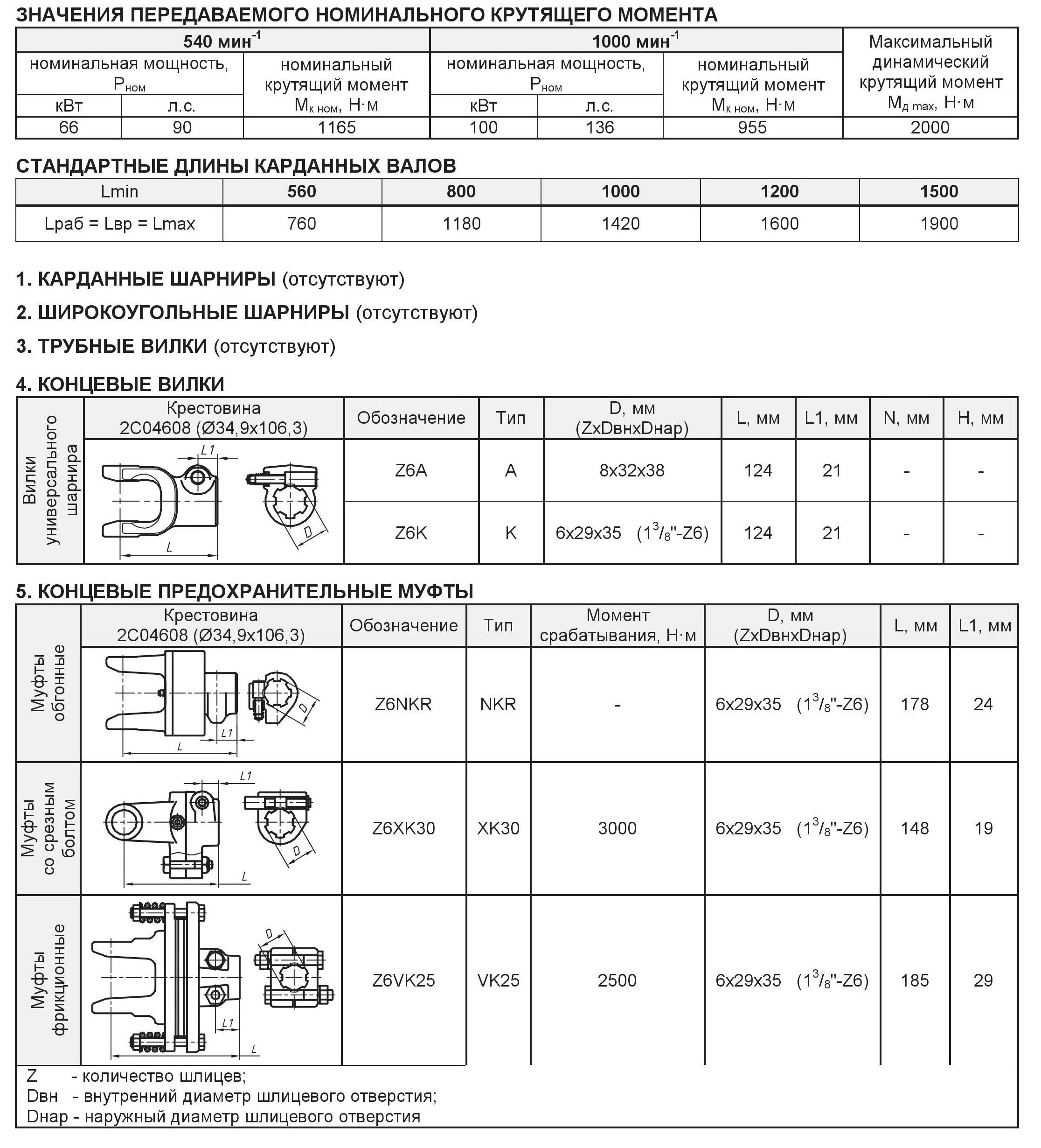 Элементы карданных валов (карданов) типа Z6