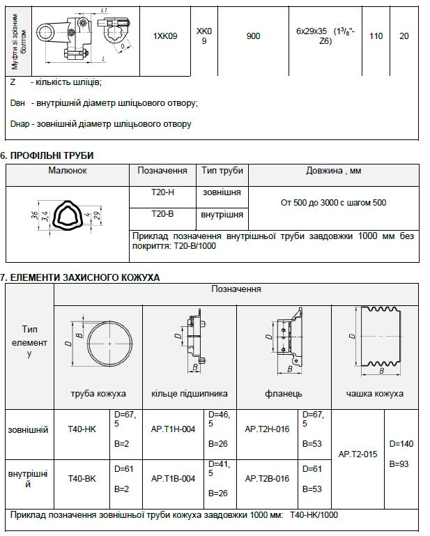 Кінцеві елементи карданів для с/х техніки типу Т1