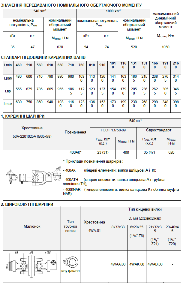 Кінцеві елементи карданних валів (карданових) типу Т4