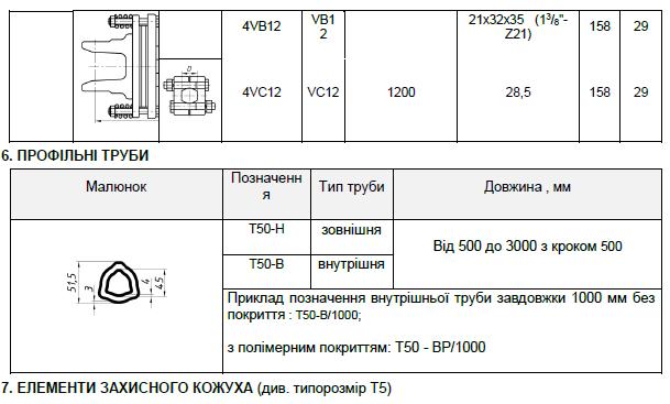 Кінцеві елементи карданних валів (карданових) типу Т4 частина 4