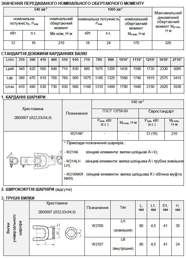 Таблиця елементів карданових серії L1