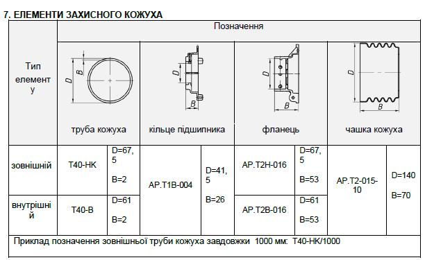 Таблиця елементів карданових серії L1 частина 3