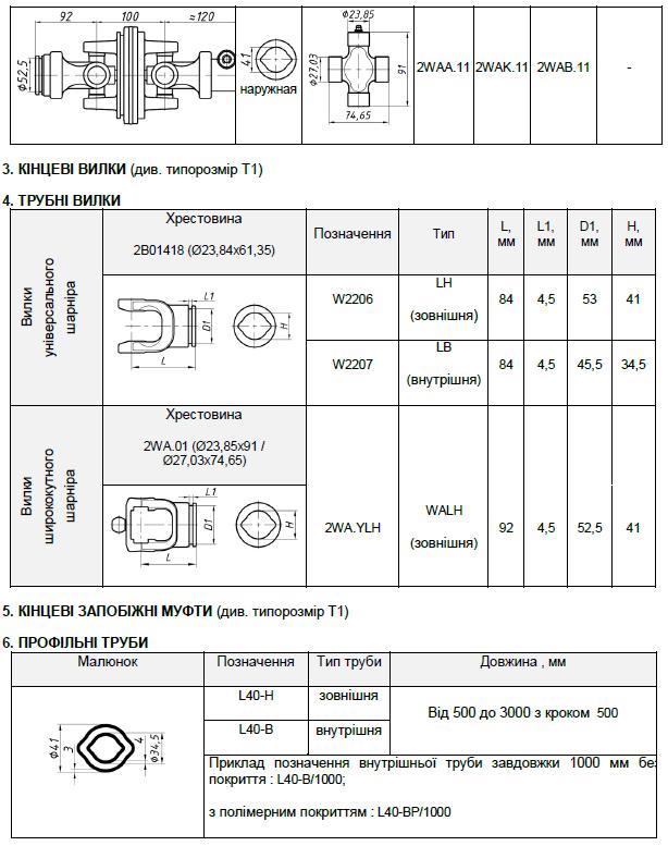 Таблиця елементів карданних валів серії L2 частина 2