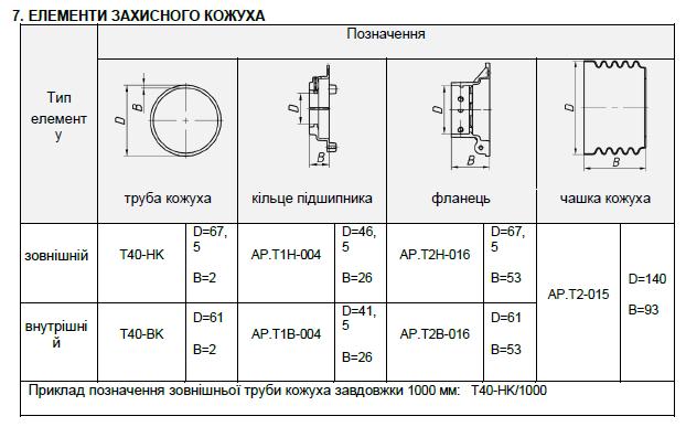 Таблиця елементів карданних валів серії L2 частина 3
